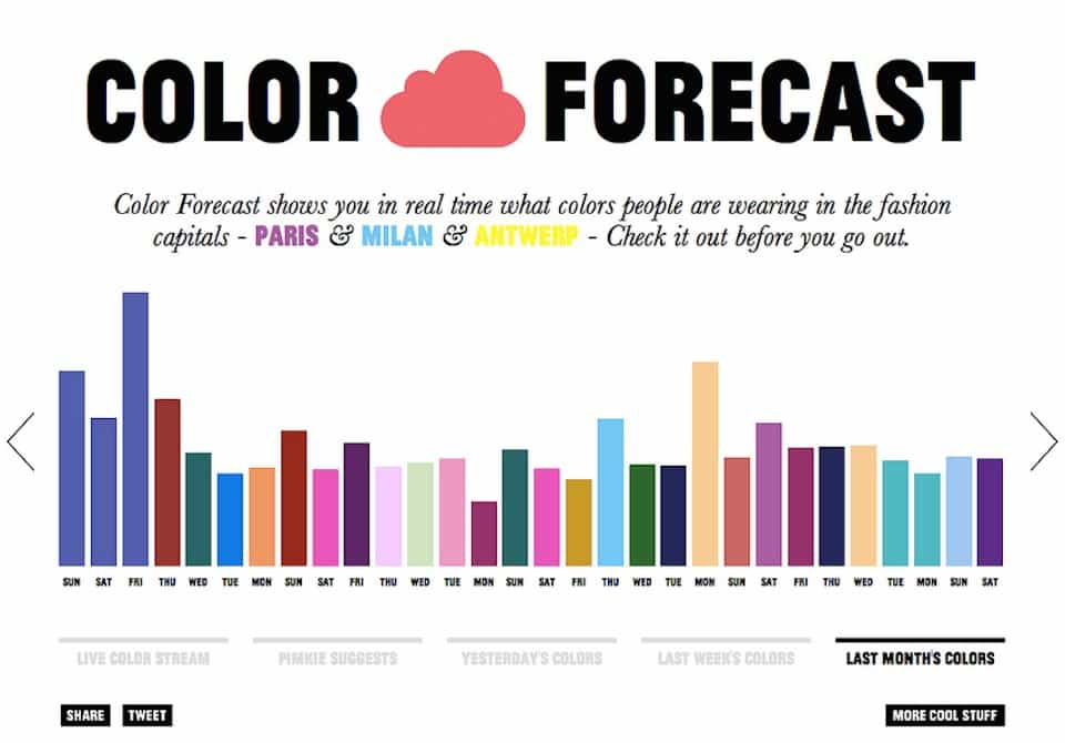 Color Forecast